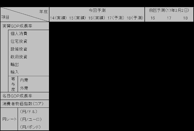 ビットコイン再び万円──米経済対策詳細発表・ドルの給付金配布へ